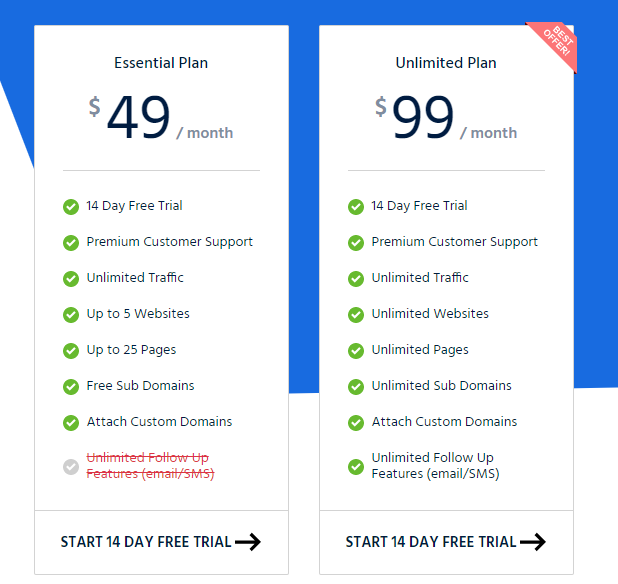 pricing and plans for PhoneSites