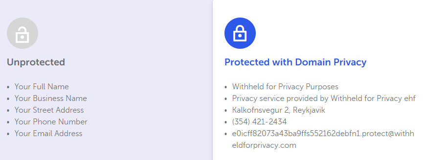 namecheap security and privacy
